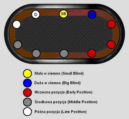 Roulette system of a down traduccion